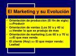 el marketing y su evoluci n