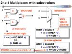 2 to 1 multiplexor with select when