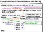 component declaration instance relationship