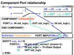component port relationship