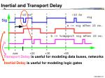 inertial and transport delay