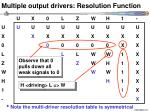 multiple output drivers resolution function21