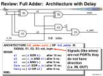 review full adder architecture with delay