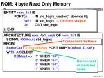 rom 4 byte read only memory30