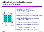 a block structured grid example setting up the graph