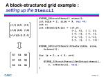 a block structured grid example setting up the stencil