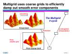 multigrid uses coarse grids to efficiently damp out smooth error components