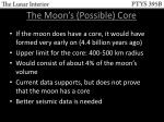 the moon s possible core