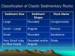 classification of clastic sedimentary rocks