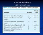 column efficiency kinetic variables