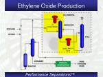 ethylene oxide production