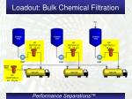 loadout bulk chemical filtration