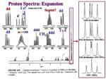 proton spectra expansion