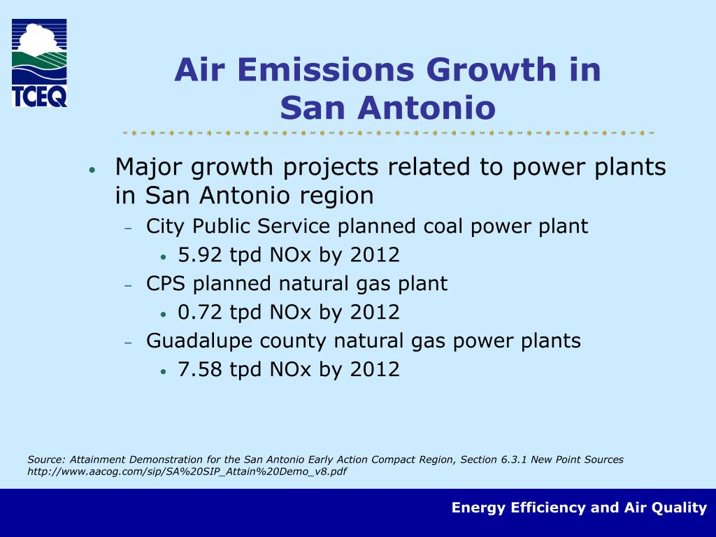 Air Emissions Growth in