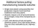 additional factors pulling manufacturing towards suburbs