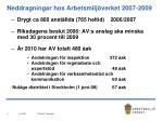 neddragningar hos arbetsmilj verket 2007 2009