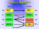 platform migration starting sept 2009