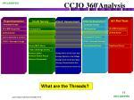 ccjo 360 analysis