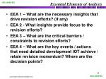 essential elements of analysis
