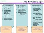 pre revision steps