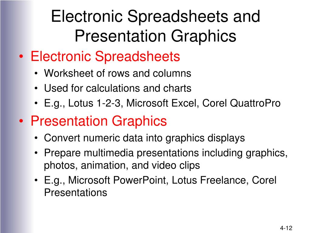 Electronic Spreadsheets and Presentation Graphics
