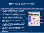 how web page works24