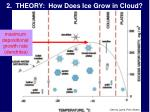 2 theory how does ice grow in cloud14