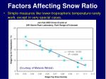 factors affecting snow ratio36