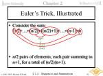 euler s trick illustrated