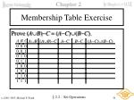 membership table exercise