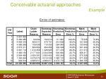 conceivable actuarial approaches39