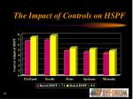 the impact of controls on hspf