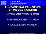 fundamental principles of income taxation