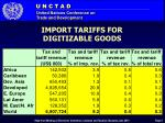 import tariffs for digitizable goods