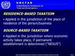 source based taxation