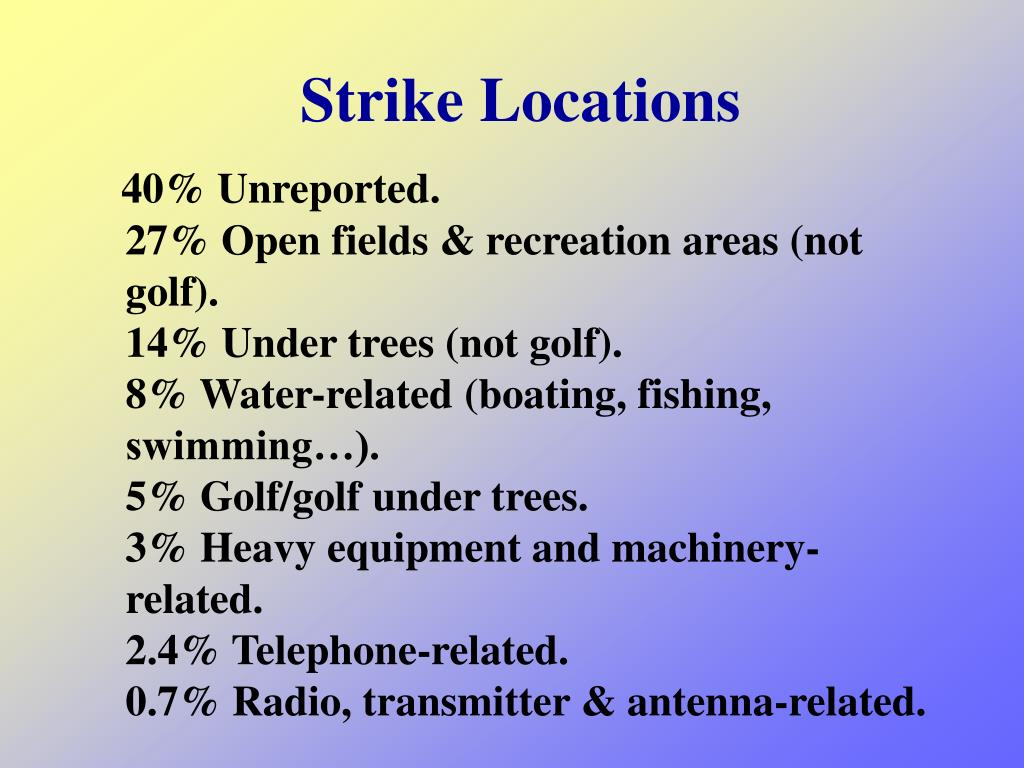 Strike Locations