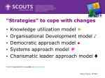 strategies to cope with changes24