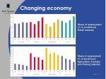 changing economy