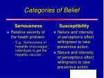 categories of belief6