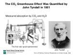 the co 2 greenhouse effect was quantified by john tyndall in 1861