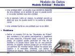 modelo de datos modelo entidad relaci n36