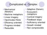 complicated vs complex