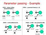 parameter passing example11
