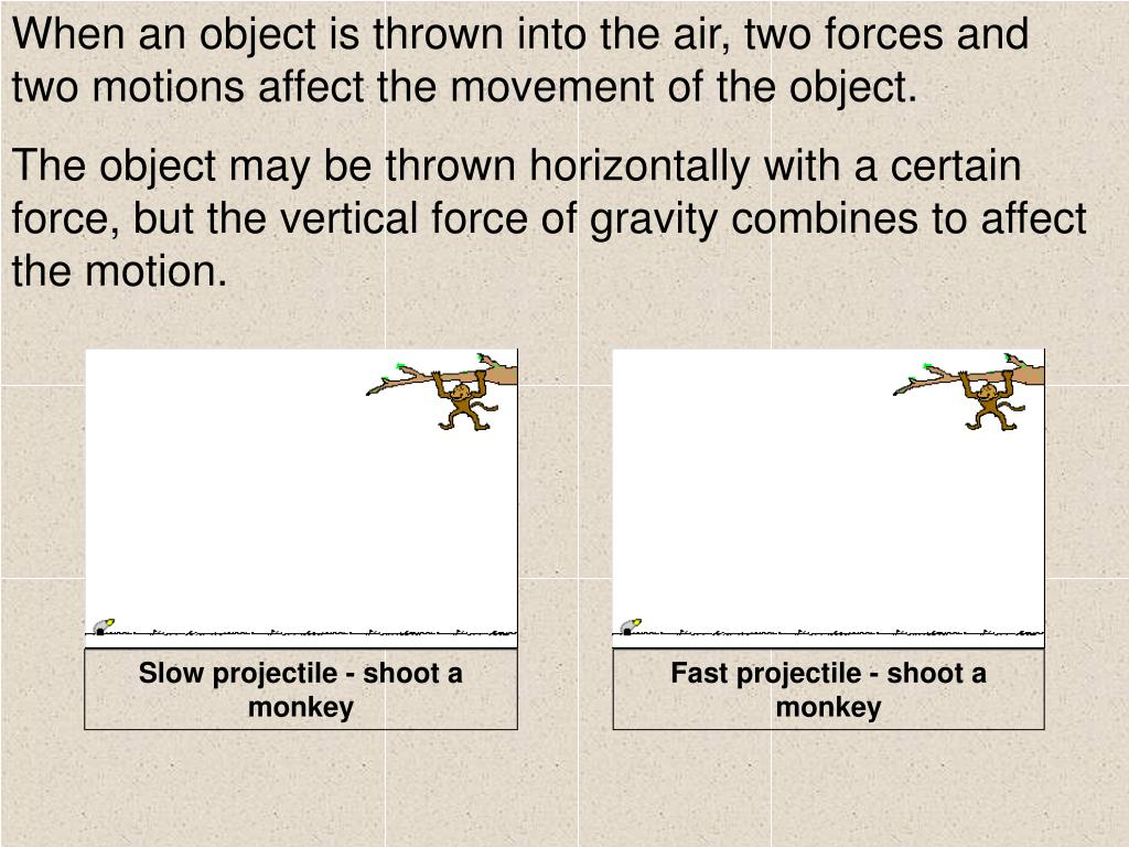 When an object is thrown into the air, two forces and two motions affect the movement of the object.