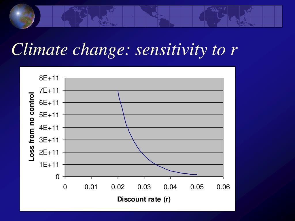 Climate change: sensitivity to r