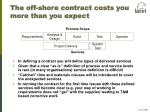 the off shore contract costs you more than you expect