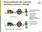underestimate the internal business process change