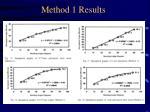 method 1 results
