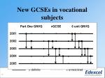 new gcses in vocational subjects