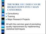 the work isru does can be broken down into 3 main categories